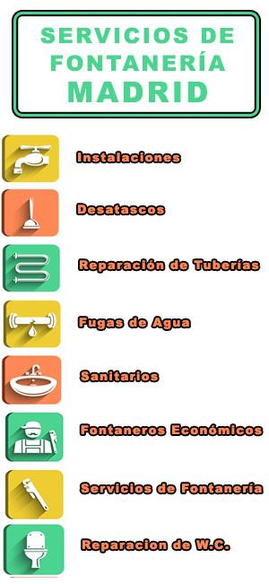 Empresa de fontaneria en Madrid